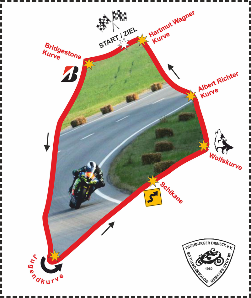 [Road racing] IRRC Frohburg 2019   Frohburg_Plan