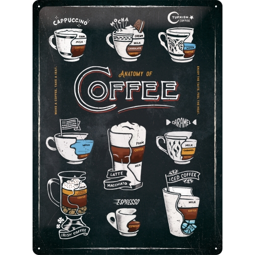 Blechschild-30x40-Anatomy-of-Coffee
