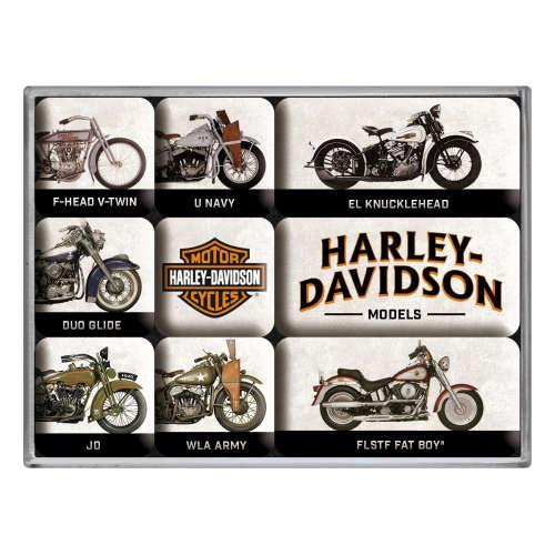 Magnet-Set Harley-Davidson Model Chart